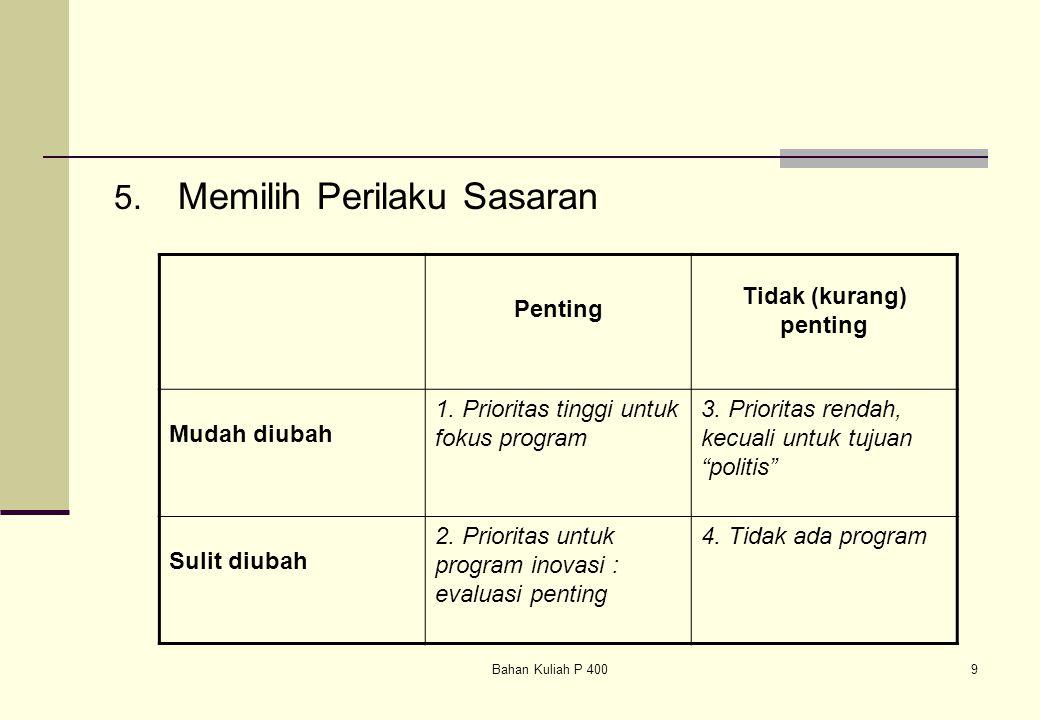 Bahan Kuliah P 4009 5. Memilih Perilaku Sasaran Penting Tidak (kurang) penting Mudah diubah 1. Prioritas tinggi untuk fokus program 3. Prioritas renda