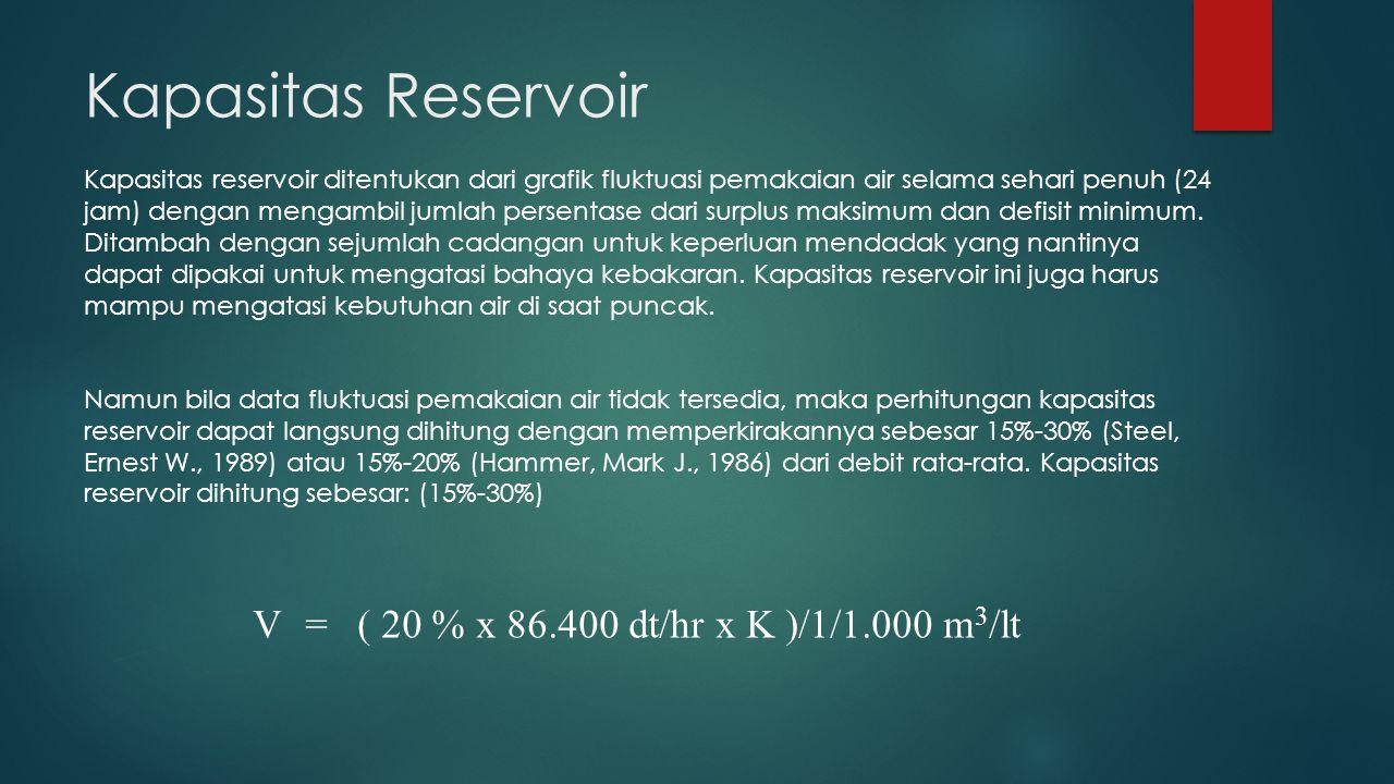 Kapasitas Reservoir Kapasitas reservoir ditentukan dari grafik fluktuasi pemakaian air selama sehari penuh (24 jam) dengan mengambil jumlah persentase