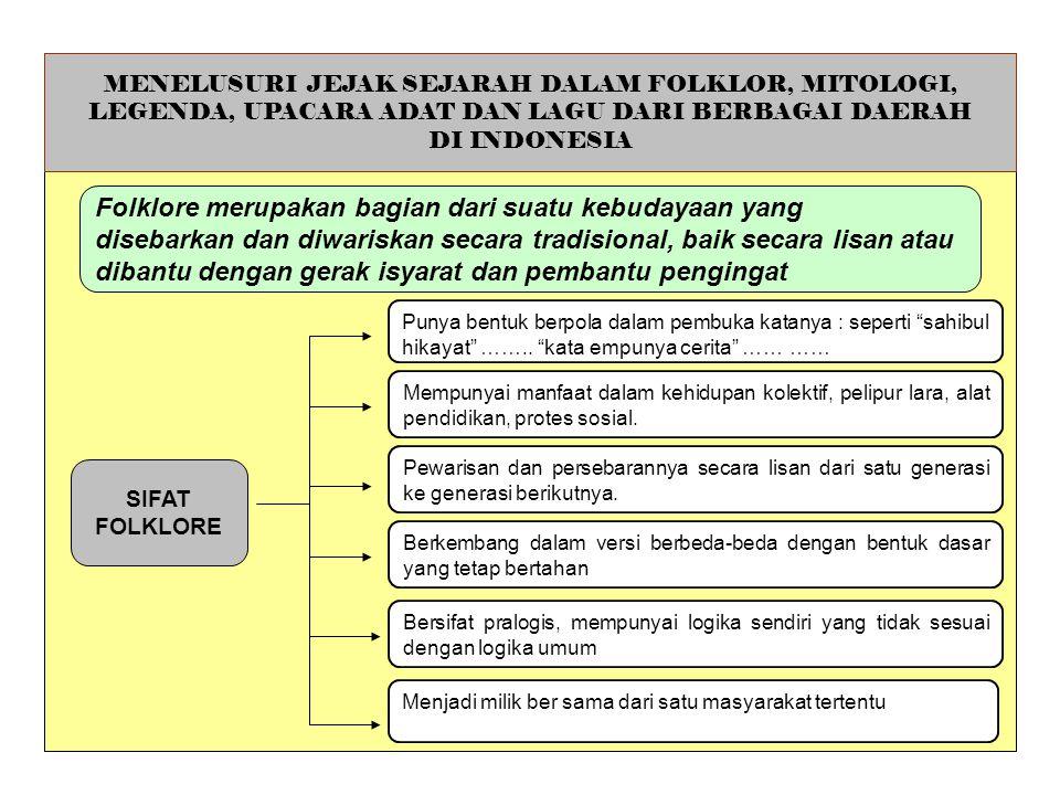 MENELUSURI JEJAK SEJARAH DALAM FOLKLOR, MITOLOGI, LEGENDA, UPACARA ADAT DAN LAGU DARI BERBAGAI DAERAH DI INDONESIA Punya bentuk berpola dalam pembuka