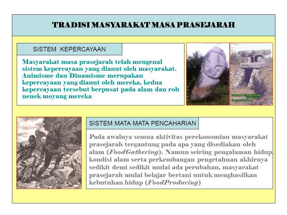 SISTEM KEPERCAYAAN Masyarakat masa prasejarah telah mengenal sistem kepercayaan yang dianut oleh masyarakat. Animisme dan Dinamisme merupakan kepercay