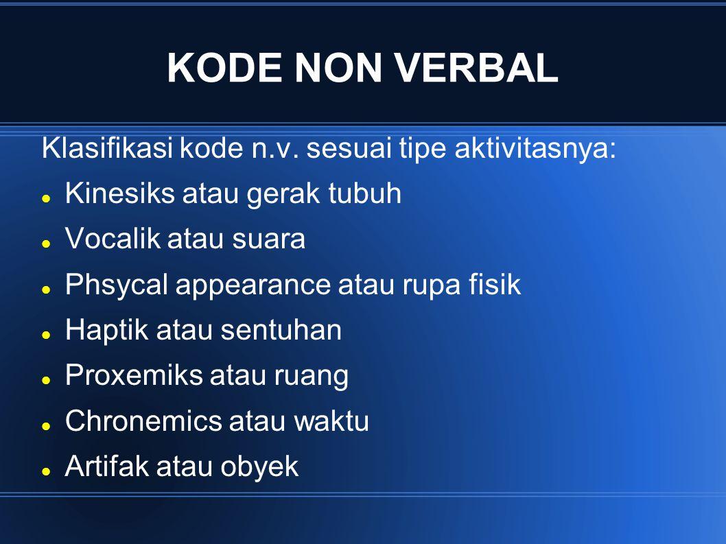 KODE NON VERBAL Klasifikasi kode n.v. sesuai tipe aktivitasnya: Kinesiks atau gerak tubuh Vocalik atau suara Phsycal appearance atau rupa fisik Haptik