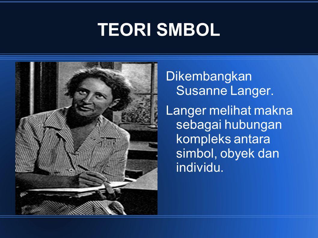 TEORI SMBOL Dikembangkan Susanne Langer. Langer melihat makna sebagai hubungan kompleks antara simbol, obyek dan individu.