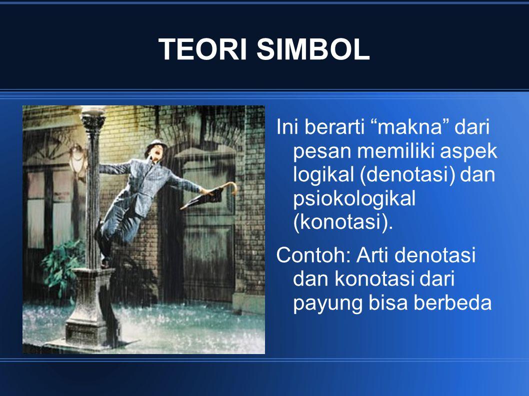 """TEORI SIMBOL Ini berarti """"makna"""" dari pesan memiliki aspek logikal (denotasi) dan psiokologikal (konotasi). Contoh: Arti denotasi dan konotasi dari pa"""
