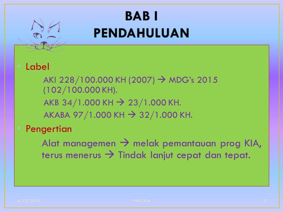 Label AKI 228/100.000 KH (2007)  MDG's 2015 (102/100.000 KH). AKB 34/1.000 KH  23/1.000 KH. AKABA 97/1.000 KH  32/1.000 KH. Pengertian Alat managem