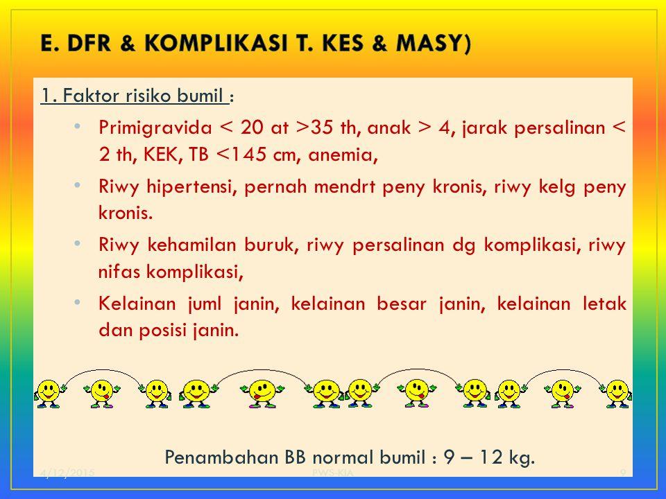 1. Faktor risiko bumil : Primigravida 35 th, anak > 4, jarak persalinan < 2 th, KEK, TB <145 cm, anemia, Riwy hipertensi, pernah mendrt peny kronis, r