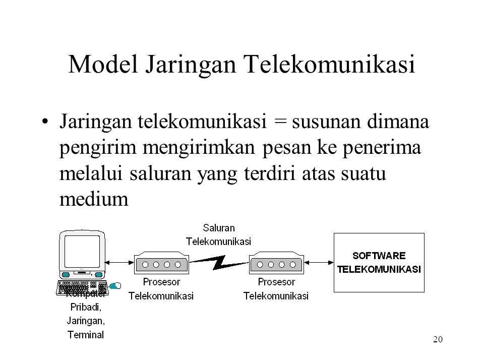 20 Model Jaringan Telekomunikasi Jaringan telekomunikasi = susunan dimana pengirim mengirimkan pesan ke penerima melalui saluran yang terdiri atas sua