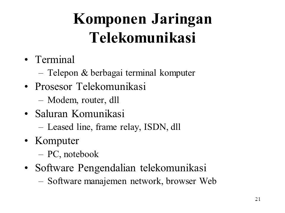 21 Komponen Jaringan Telekomunikasi Terminal –Telepon & berbagai terminal komputer Prosesor Telekomunikasi –Modem, router, dll Saluran Komunikasi –Lea