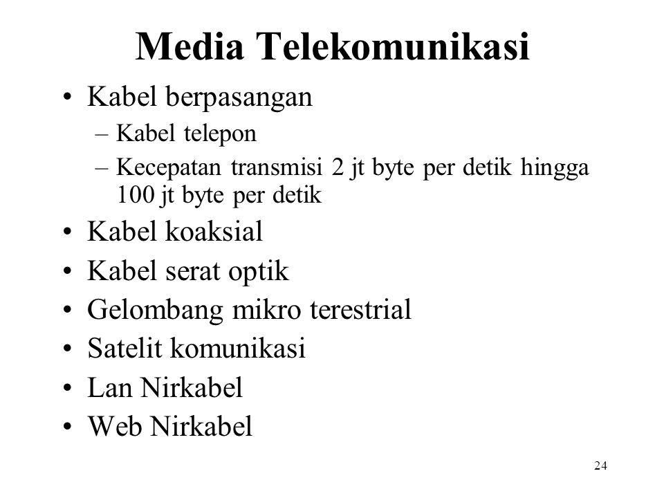 24 Media Telekomunikasi Kabel berpasangan –Kabel telepon –Kecepatan transmisi 2 jt byte per detik hingga 100 jt byte per detik Kabel koaksial Kabel se