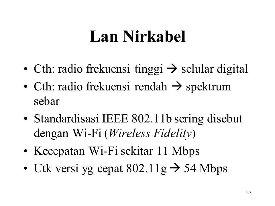 25 Lan Nirkabel Cth: radio frekuensi tinggi  selular digital Cth: radio frekuensi rendah  spektrum sebar Standardisasi IEEE 802.11b sering disebut d