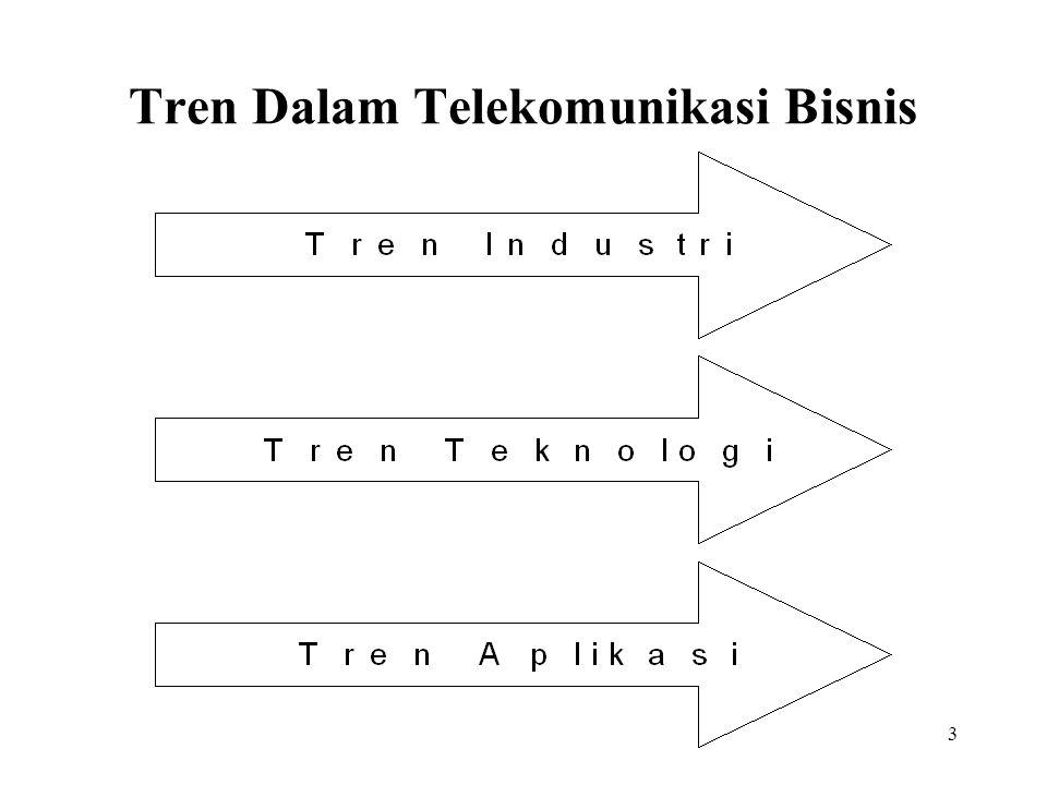 3 Tren Dalam Telekomunikasi Bisnis