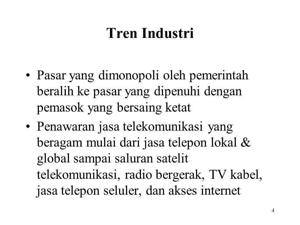 4 Tren Industri Pasar yang dimonopoli oleh pemerintah beralih ke pasar yang dipenuhi dengan pemasok yang bersaing ketat Penawaran jasa telekomunikasi