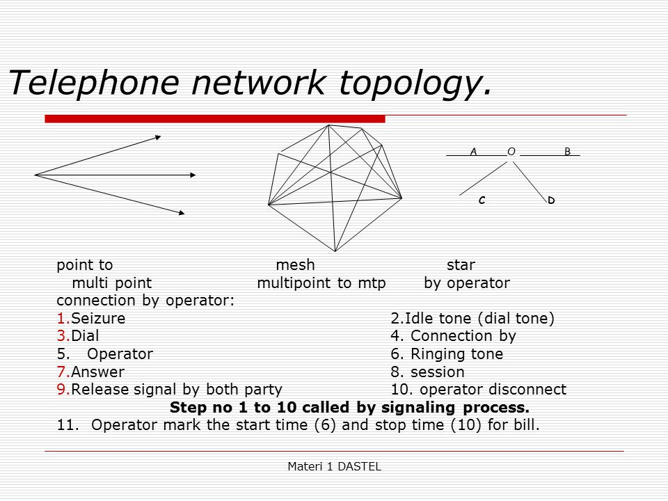 Materi 1 DASTEL point to mesh star multi point multipoint to mtp by operator connection by operator: 1.Seizure2.Idle tone (dial tone) 3.Dial 4. Connec