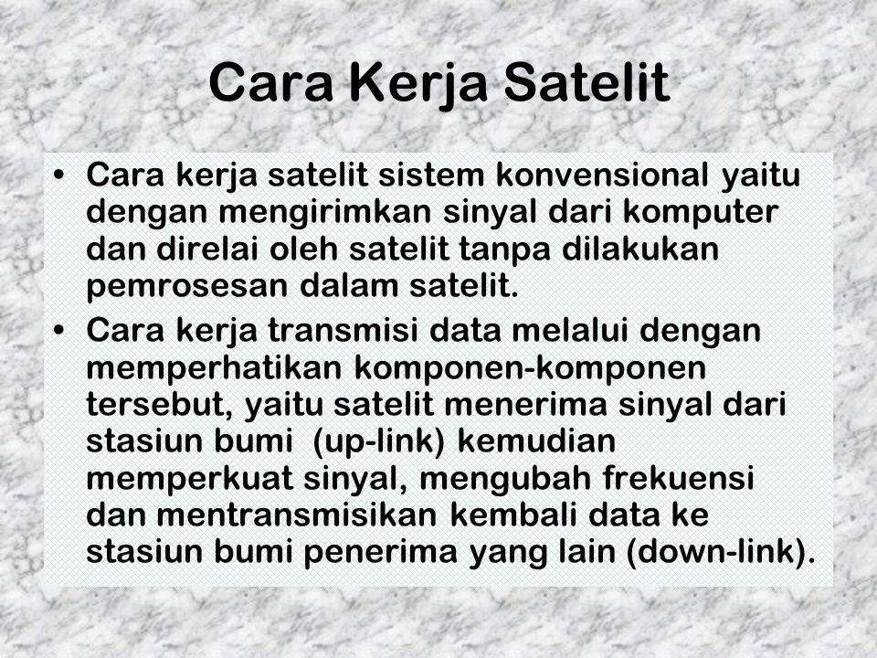 Cara Kerja Satelit Cara kerja satelit sistem konvensional yaitu dengan mengirimkan sinyal dari komputer dan direlai oleh satelit tanpa dilakukan pemro