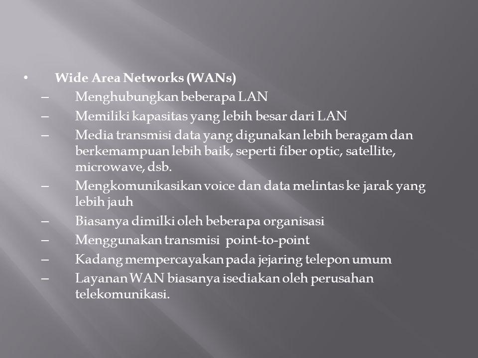 Wide Area Networks (WANs) – Menghubungkan beberapa LAN – Memiliki kapasitas yang lebih besar dari LAN – Media transmisi data yang digunakan lebih bera