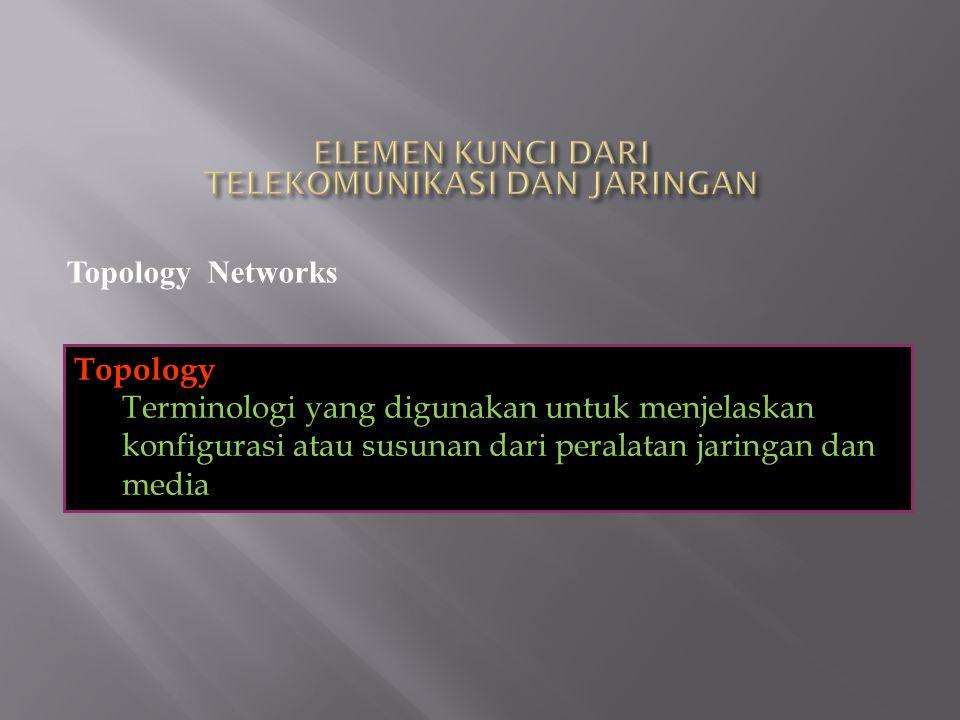 Topology Networks Topology – Terminologi yang digunakan untuk menjelaskan konfigurasi atau susunan dari peralatan jaringan dan media
