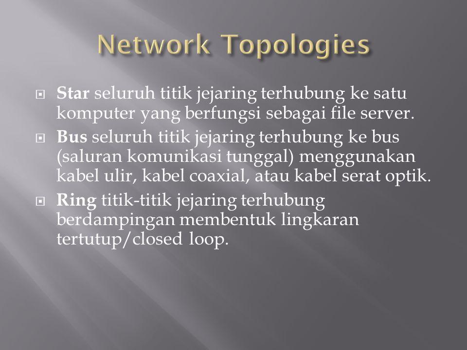  Star seluruh titik jejaring terhubung ke satu komputer yang berfungsi sebagai file server.  Bus seluruh titik jejaring terhubung ke bus (saluran ko