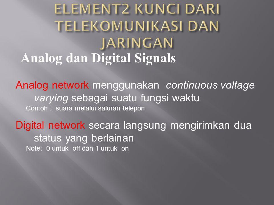 Analog dan Digital Signals Analog network menggunakan continuous voltage varying sebagai suatu fungsi waktu Contoh : suara melalui saluran telepon Dig