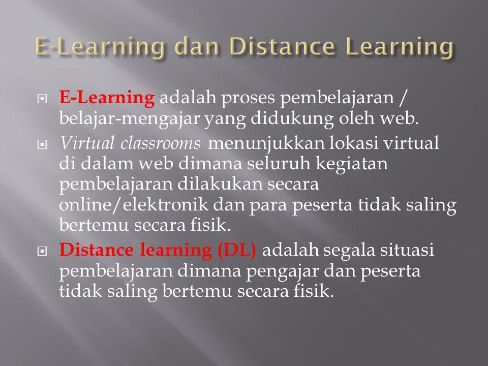  E-Learning adalah proses pembelajaran / belajar-mengajar yang didukung oleh web.  Virtual classrooms menunjukkan lokasi virtual di dalam web dimana