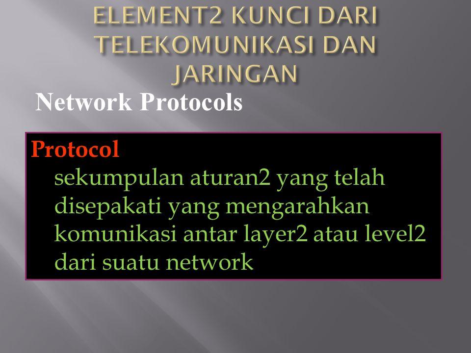 Network Protocols Protocol – sekumpulan aturan2 yang telah disepakati yang mengarahkan komunikasi antar layer2 atau level2 dari suatu network