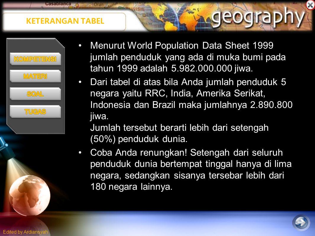 Edited by Ardiansyah KETERANGAN TABEL Menurut World Population Data Sheet 1999 jumlah penduduk yang ada di muka bumi pada tahun 1999 adalah 5.982.000.000 jiwa.