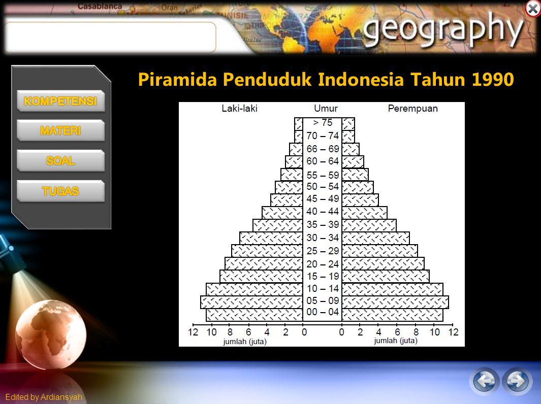 Edited by Ardiansyah Piramida Penduduk Indonesia Tahun 1990