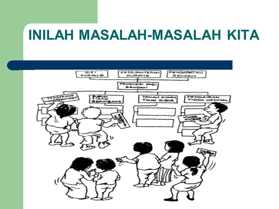 INILAH MASALAH-MASALAH KITA