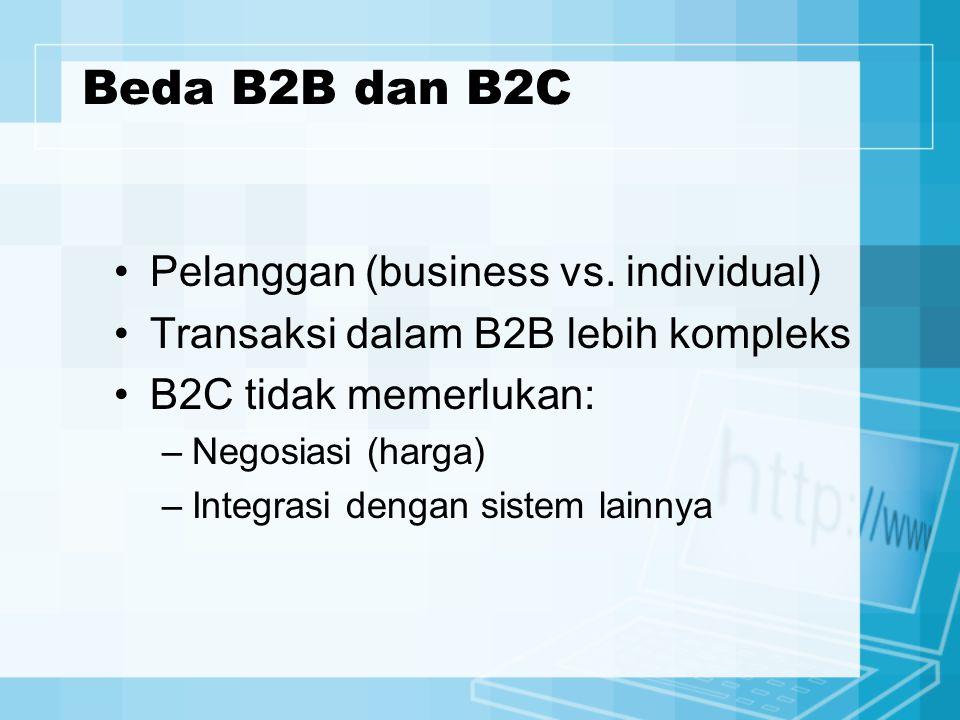 Beda B2B dan B2C Pelanggan (business vs. individual) Transaksi dalam B2B lebih kompleks B2C tidak memerlukan: –Negosiasi (harga) –Integrasi dengan sis