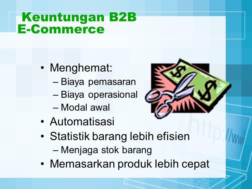 Keuntungan B2B E-Commerce Menghemat: –Biaya pemasaran –Biaya operasional –Modal awal Automatisasi Statistik barang lebih efisien –Menjaga stok barang Memasarkan produk lebih cepat