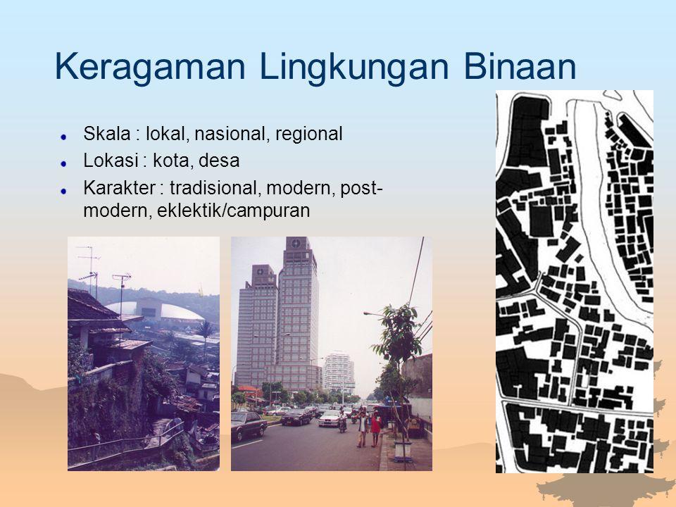 Lingkungan Binaan: terkait dengan alam & budaya LINGKUNGAN ALAM-BUATAN/BINAAN CULTURAL LANDSCAPE PUSAKA SAUJANA