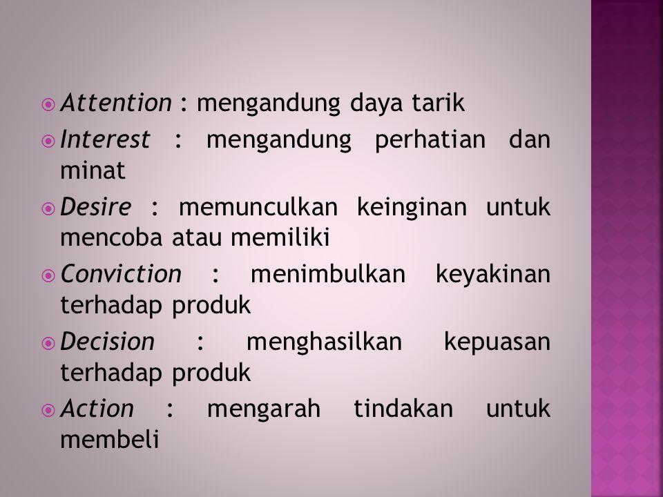  Attention : mengandung daya tarik  Interest : mengandung perhatian dan minat  Desire : memunculkan keinginan untuk mencoba atau memiliki  Convict