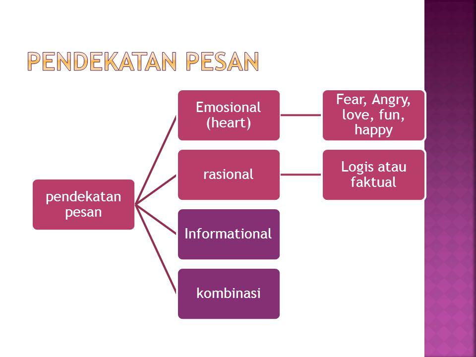 pendekatan pesan Emosional (heart) Fear, Angry, love, fun, happy rasional Logis atau faktual Informationalkombinasi