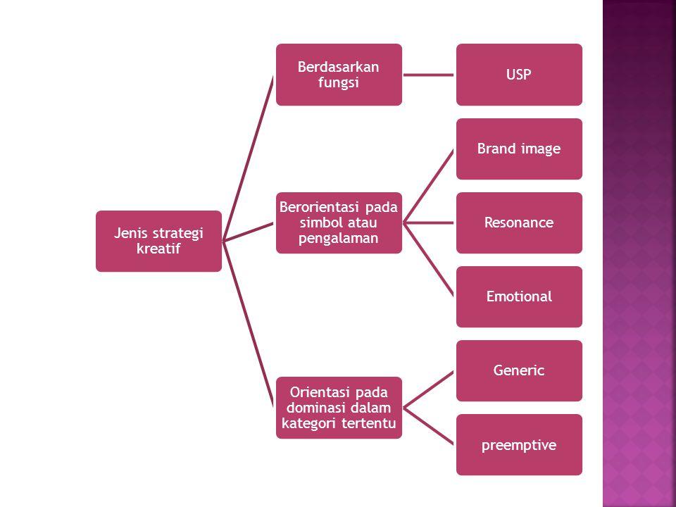 Jenis strategi kreatif Berdasarkan fungsi USP Berorientasi pada simbol atau pengalaman Brand imageResonanceEmotional Orientasi pada dominasi dalam kat