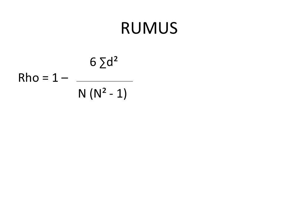 RUMUS 6 ∑d² Rho = 1 – N (N² - 1)