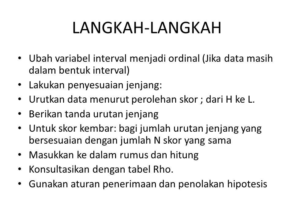 LANGKAH-LANGKAH Ubah variabel interval menjadi ordinal (Jika data masih dalam bentuk interval) Lakukan penyesuaian jenjang: Urutkan data menurut perol