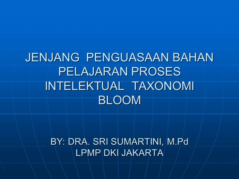 JENJANG PENGUASAAN BAHAN PELAJARAN PROSES INTELEKTUAL TAXONOMI BLOOM BY: DRA. SRI SUMARTINI, M.Pd LPMP DKI JAKARTA