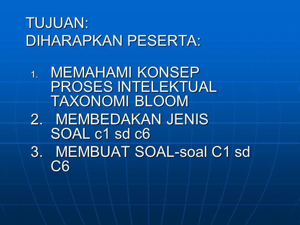 TUJUAN: DIHARAPKAN PESERTA: 1. MEMAHAMI KONSEP PROSES INTELEKTUAL TAXONOMI BLOOM 2. MEMBEDAKAN JENIS SOAL c1 sd c6 3. MEMBUAT SOAL-soal C1 sd C6