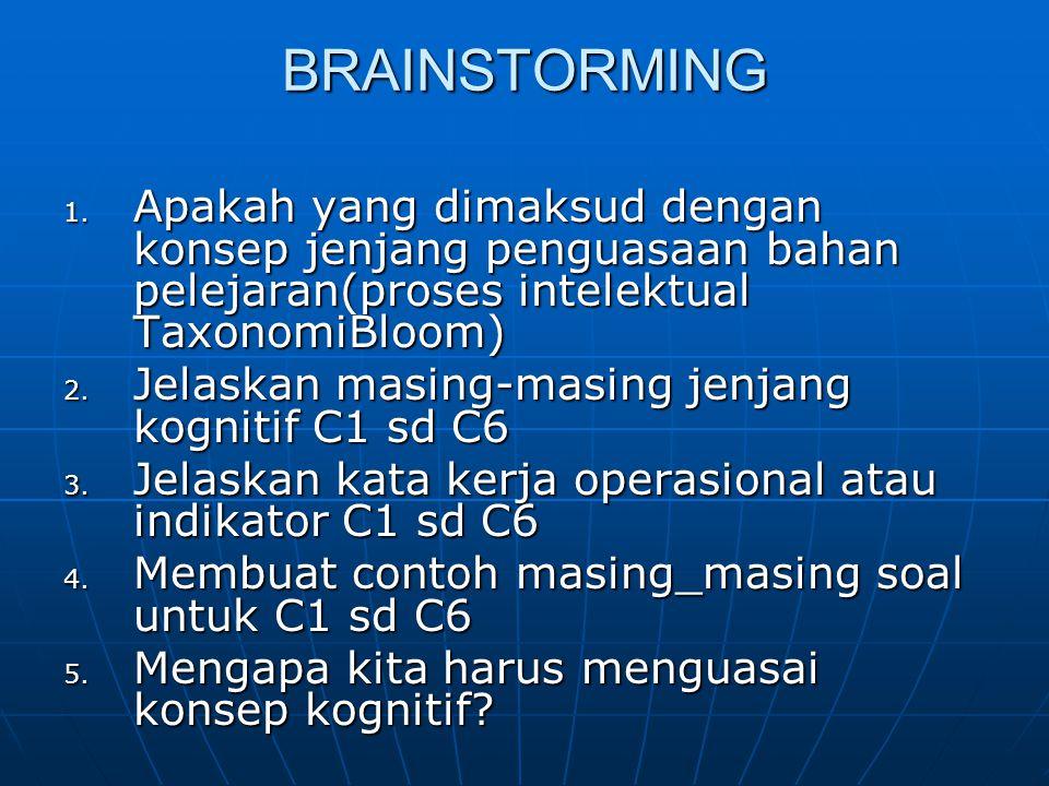 BRAINSTORMING 1.