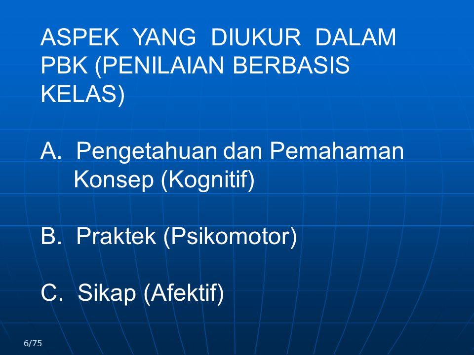 6/75 ASPEK YANG DIUKUR DALAM PBK (PENILAIAN BERBASIS KELAS) A. Pengetahuan dan Pemahaman Konsep (Kognitif) B. Praktek (Psikomotor) C. Sikap (Afektif)