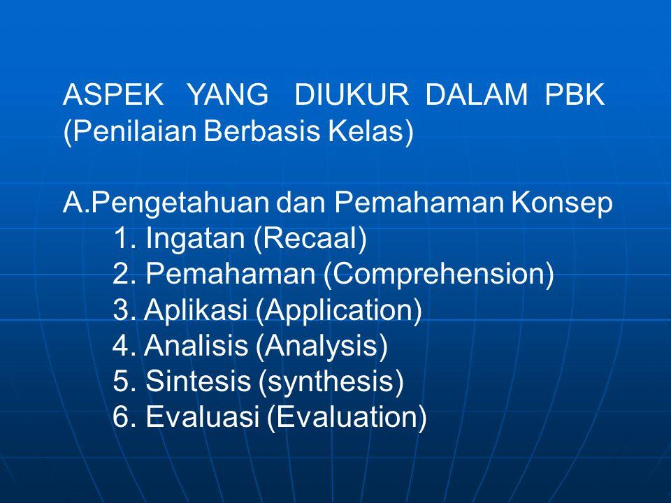 ASPEK YANG DIUKUR DALAM PBK (Penilaian Berbasis Kelas) A.Pengetahuan dan Pemahaman Konsep 1.
