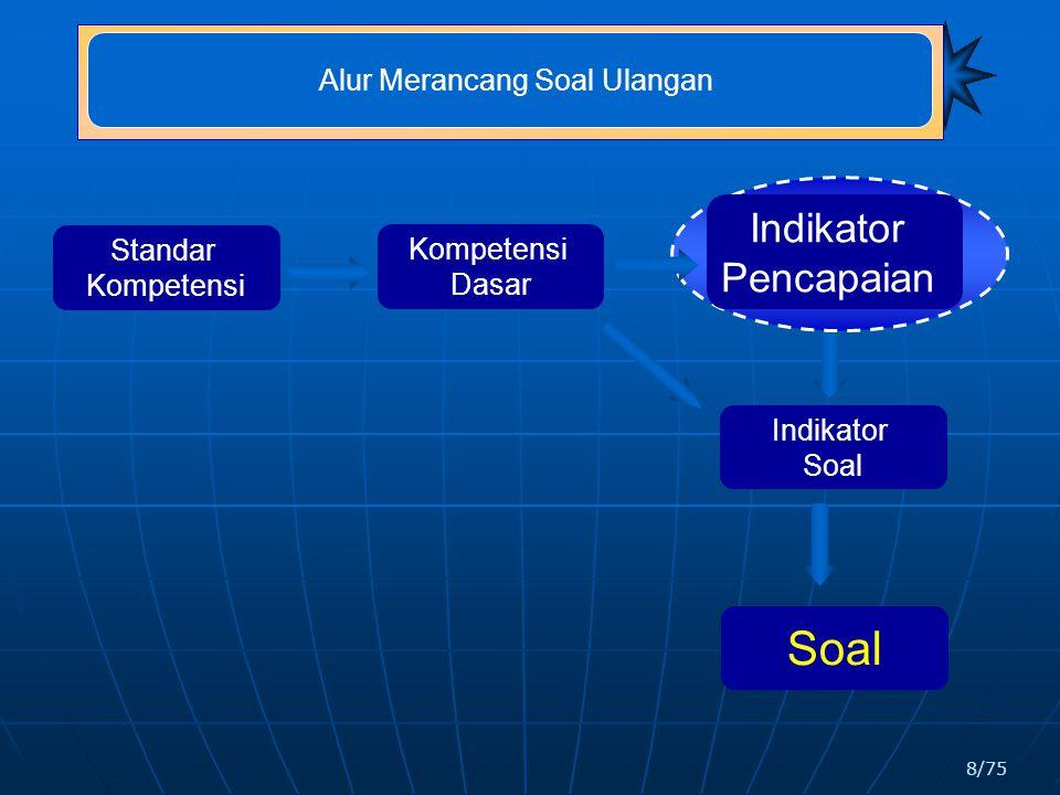 8/75 Standar Kompetensi Dasar Indikator Pencapaian Indikator Soal Alur Merancang Soal Ulangan