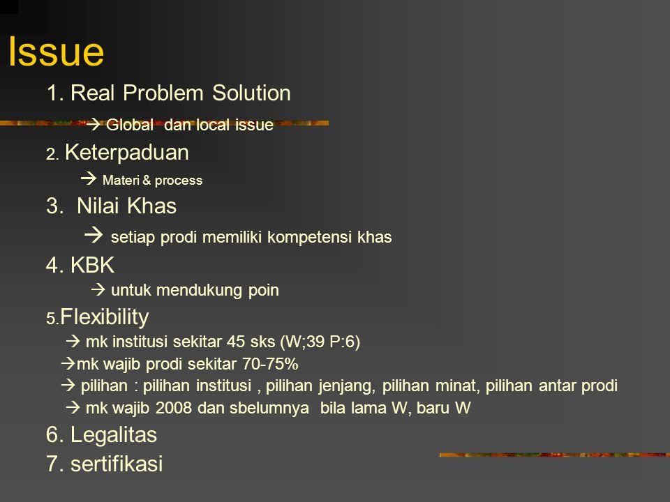 Issue 1. Real Problem Solution  Global dan local issue 2. Keterpaduan  Materi & process 3. Nilai Khas  setiap prodi memiliki kompetensi khas 4. KBK