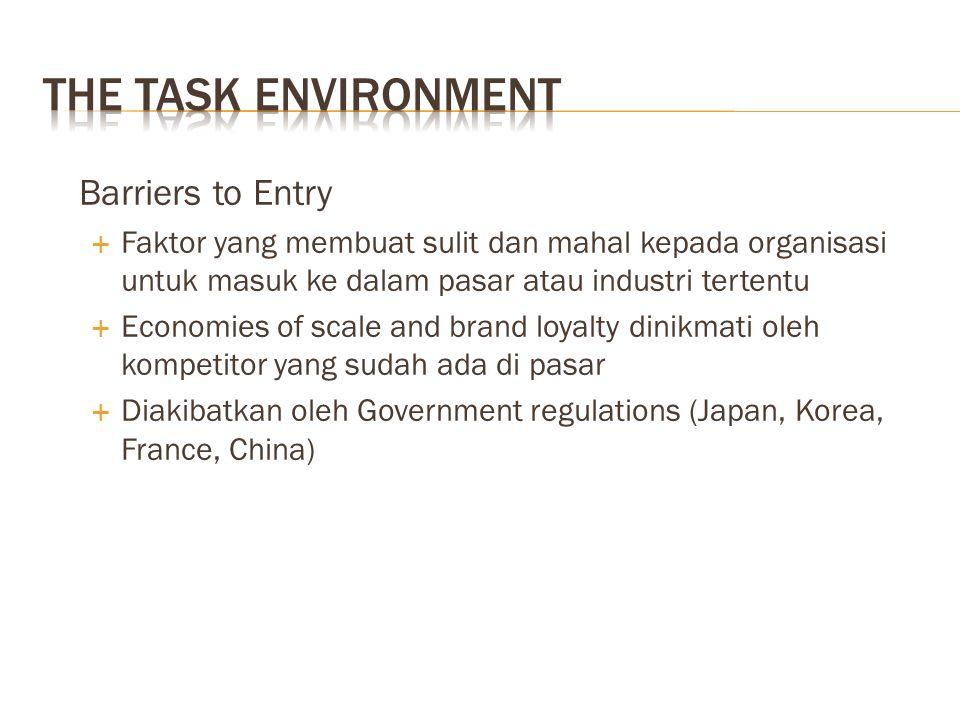 Barriers to Entry  Faktor yang membuat sulit dan mahal kepada organisasi untuk masuk ke dalam pasar atau industri tertentu  Economies of scale and b