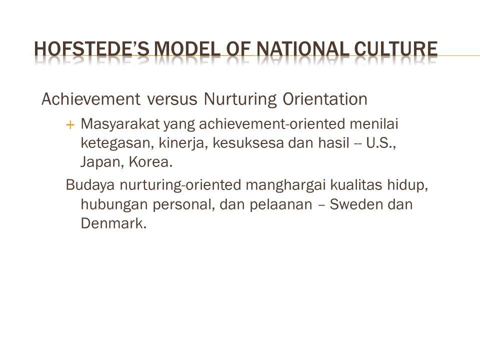 Achievement versus Nurturing Orientation  Masyarakat yang achievement-oriented menilai ketegasan, kinerja, kesuksesa dan hasil -- U.S., Japan, Korea.