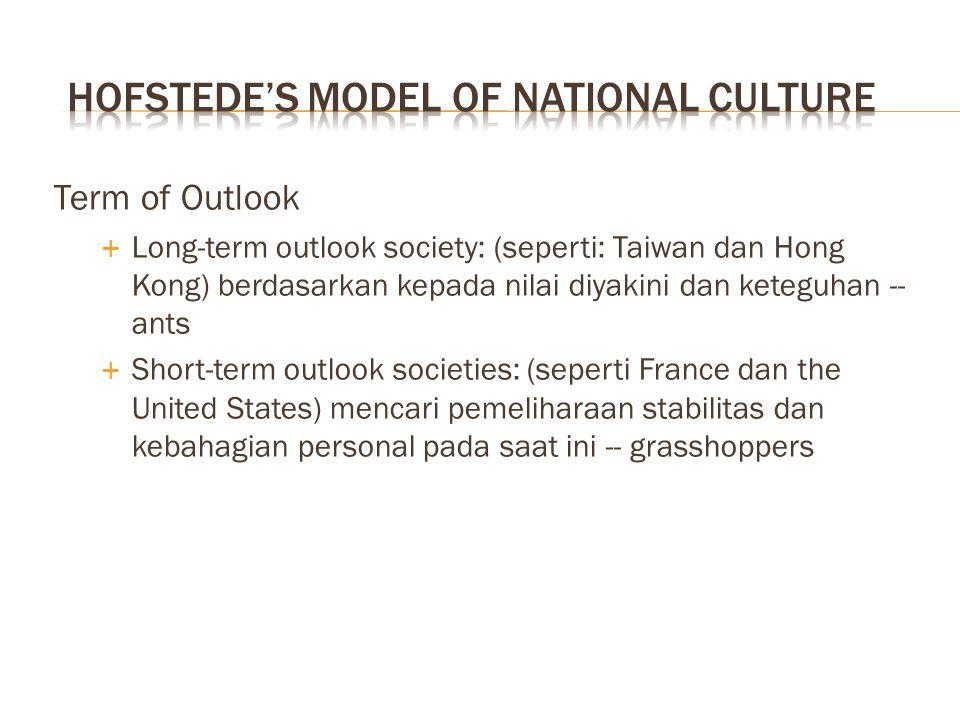 Term of Outlook  Long-term outlook society: (seperti: Taiwan dan Hong Kong) berdasarkan kepada nilai diyakini dan keteguhan -- ants  Short-term outl