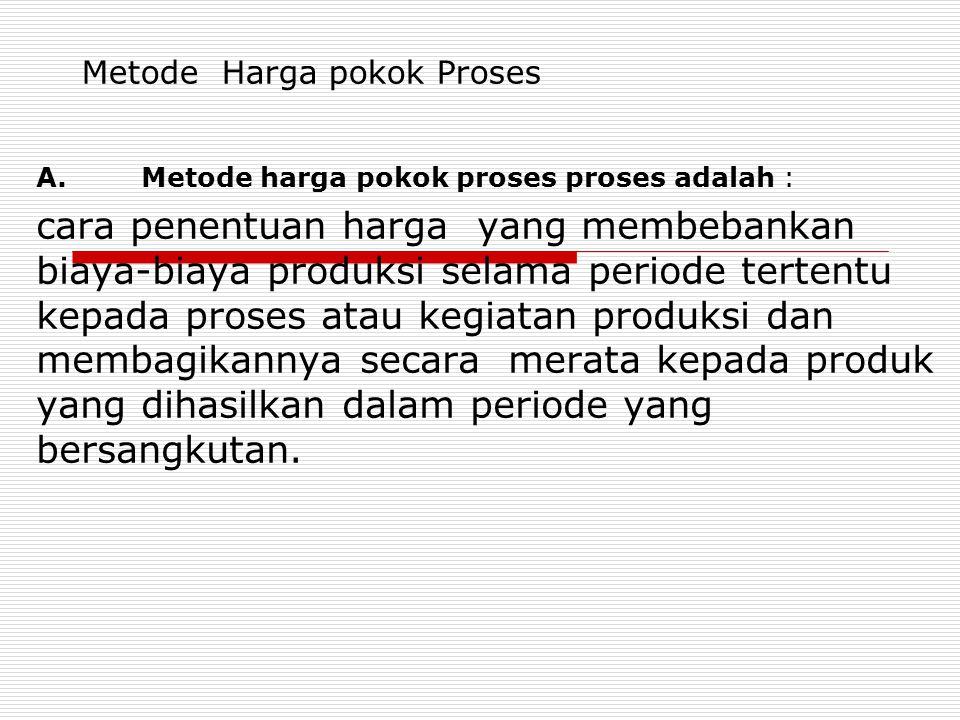Metode Harga pokok Proses A. Metode harga pokok proses proses adalah : cara penentuan harga yang membebankan biaya-biaya produksi selama periode terte