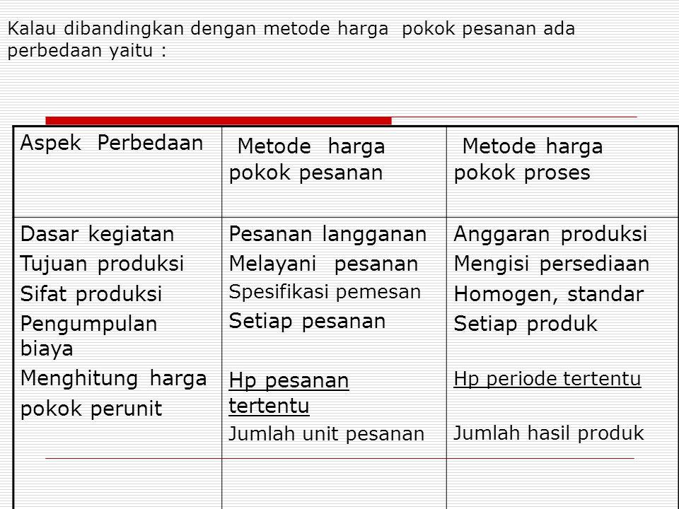 Kalau dibandingkan dengan metode harga pokok pesanan ada perbedaan yaitu : Aspek Perbedaan Metode harga pokok pesanan Metode harga pokok proses Dasar