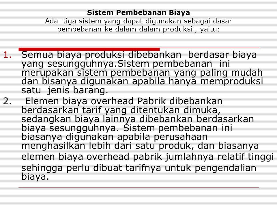 Prosedur Akuntansi Metode Harga Pokok Proses.
