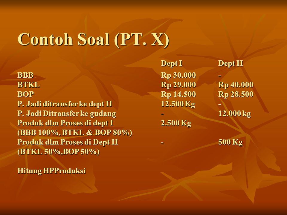 Contoh Soal (PT. X) Dept IDept II BBBRp 30.000- BTKLRp 29.000Rp 40.000 BOPRp 14.500Rp 28.500 P. Jadi ditransfer ke dept II12.500 Kg- P. Jadi Ditransfe