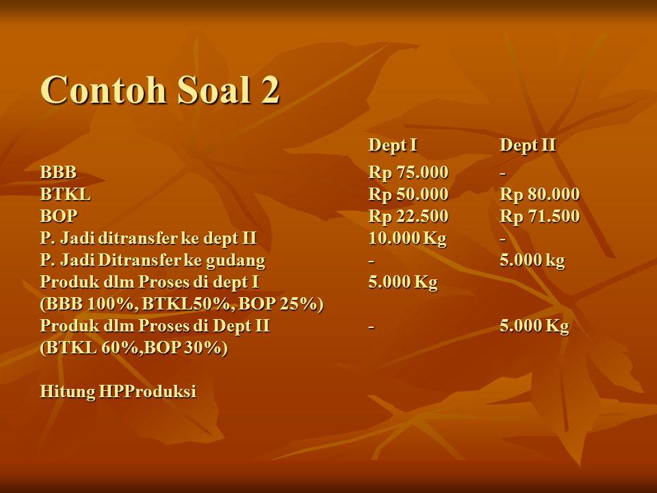 Contoh Soal 2 Dept IDept II BBBRp 75.000- BTKLRp 50.000Rp 80.000 BOPRp 22.500Rp 71.500 P. Jadi ditransfer ke dept II10.000 Kg- P. Jadi Ditransfer ke g