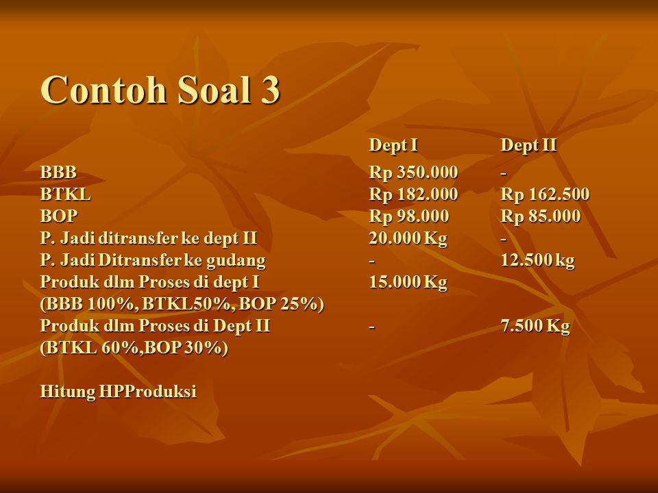 Contoh Soal 3 Dept IDept II BBBRp 350.000- BTKLRp 182.000Rp 162.500 BOPRp 98.000Rp 85.000 P. Jadi ditransfer ke dept II20.000 Kg- P. Jadi Ditransfer k